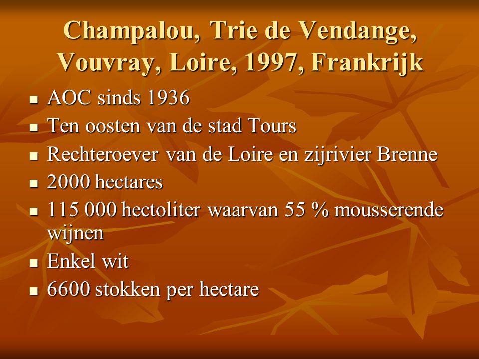 Champalou, Trie de Vendange, Vouvray, Loire, 1997, Frankrijk