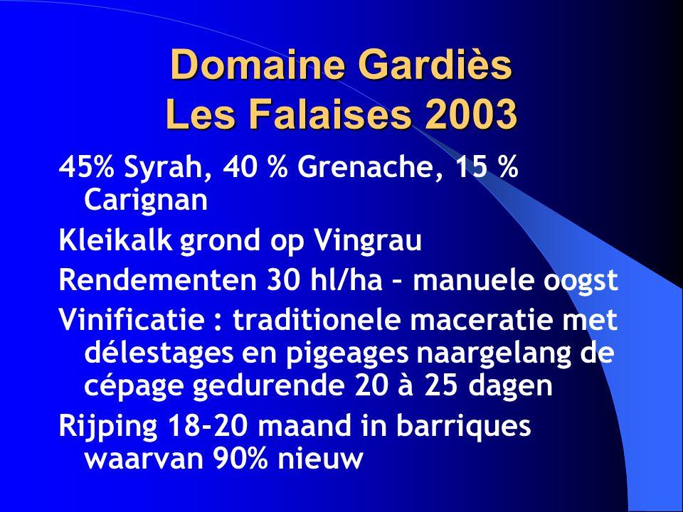 Domaine Gardiès Les Falaises 2003