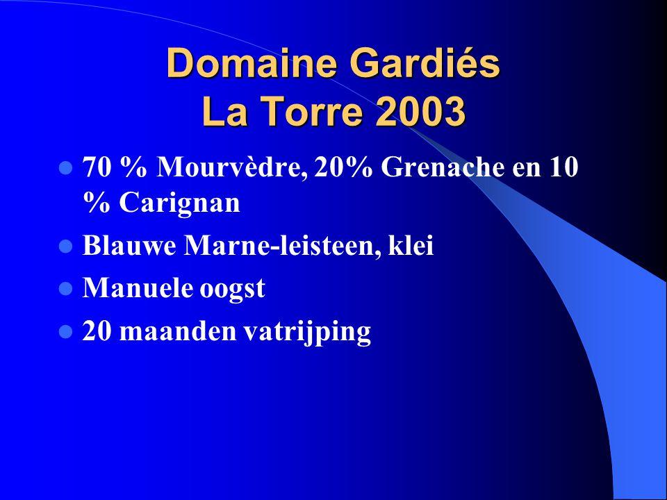Domaine Gardiés La Torre 2003