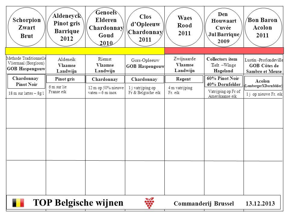 TOP Belgische wijnen Commanderij Brussel 13.12.2013