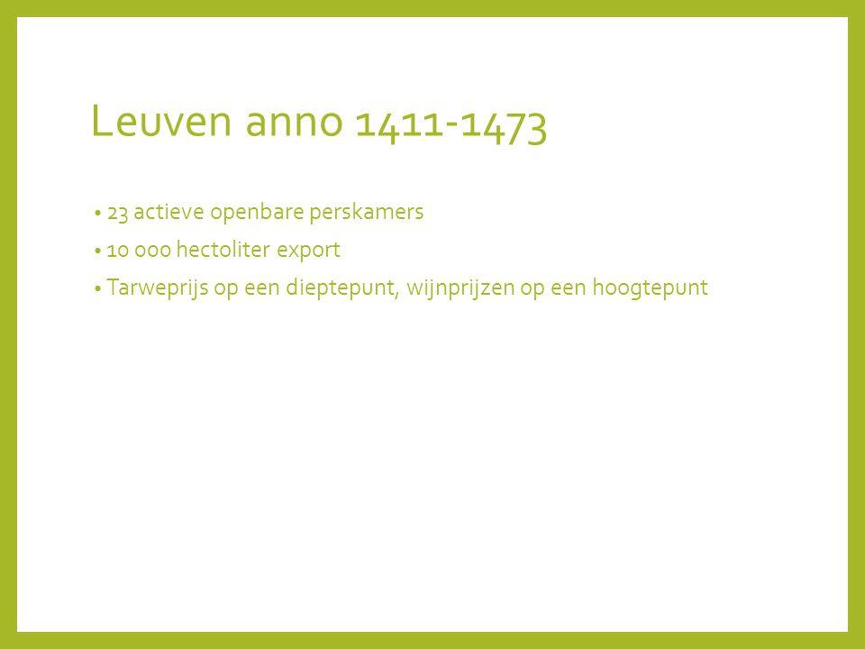 Leuven anno 1411-1473 23 actieve openbare perskamers
