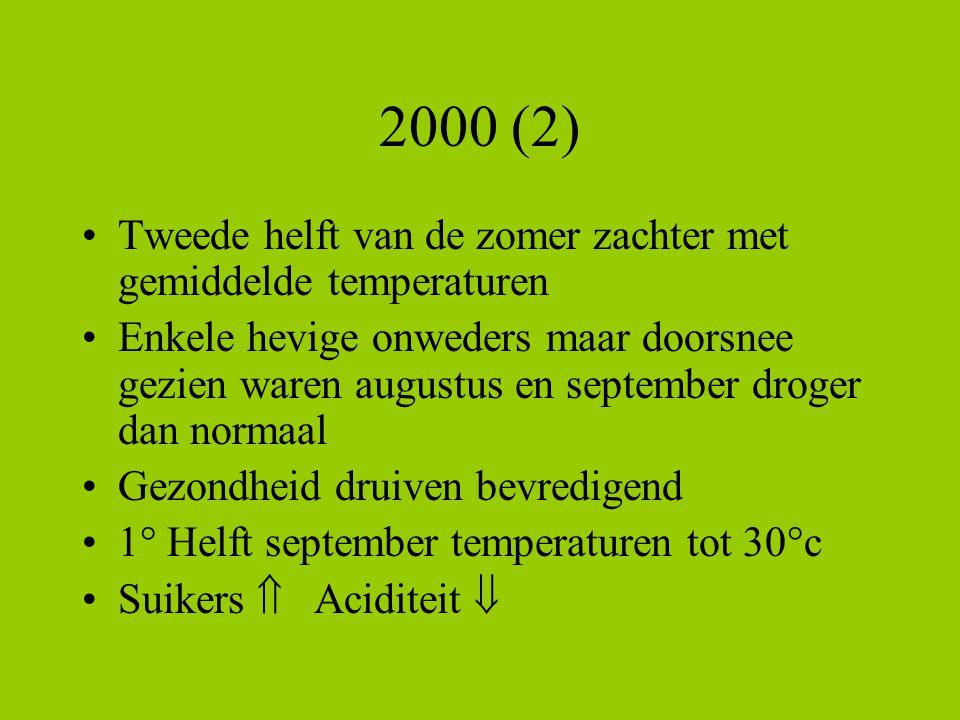 2000 (2) Tweede helft van de zomer zachter met gemiddelde temperaturen