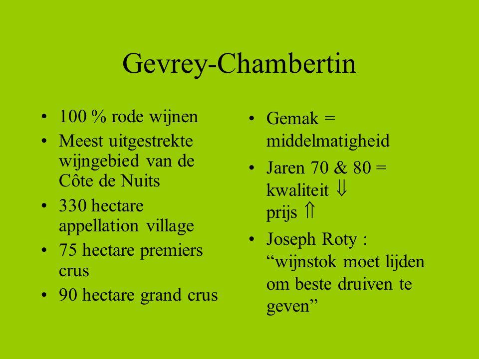 Gevrey-Chambertin 100 % rode wijnen