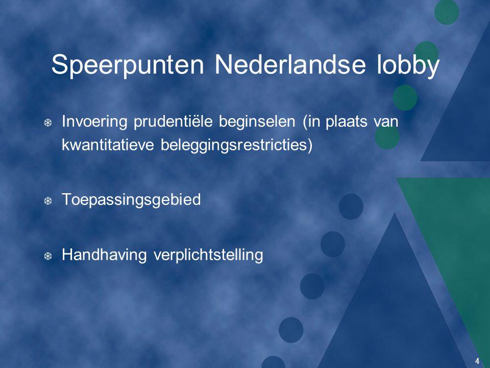 Speerpunten Nederlandse lobby