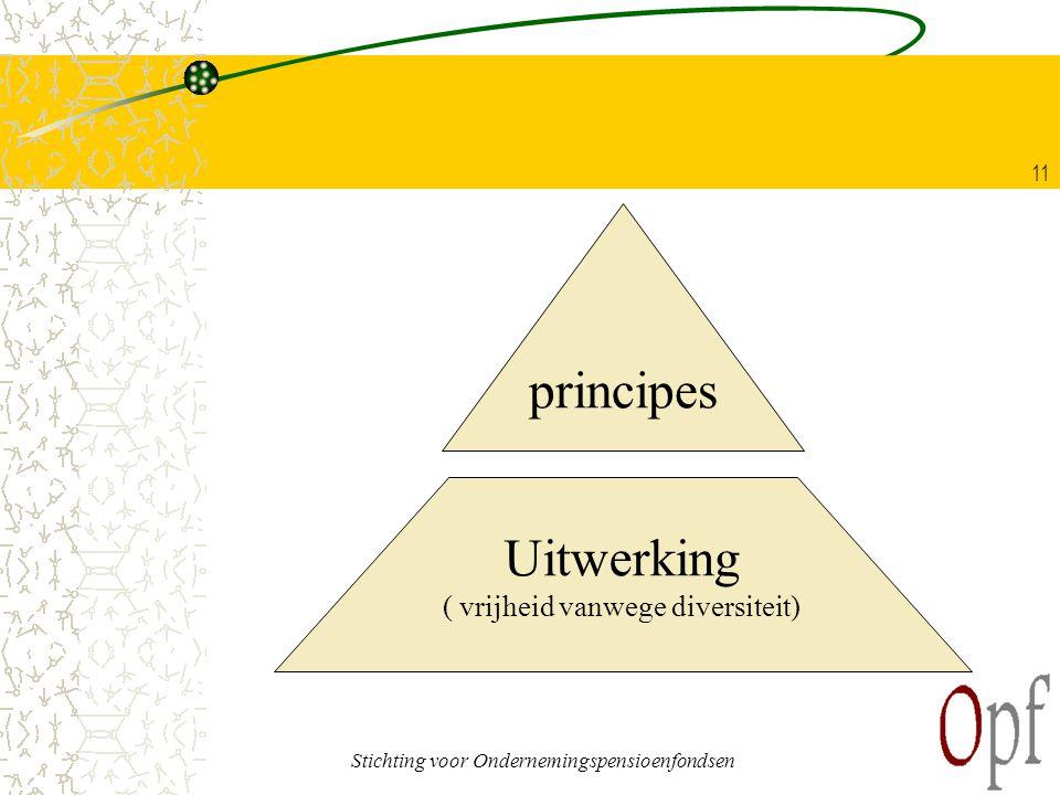 principes Uitwerking ( vrijheid vanwege diversiteit)