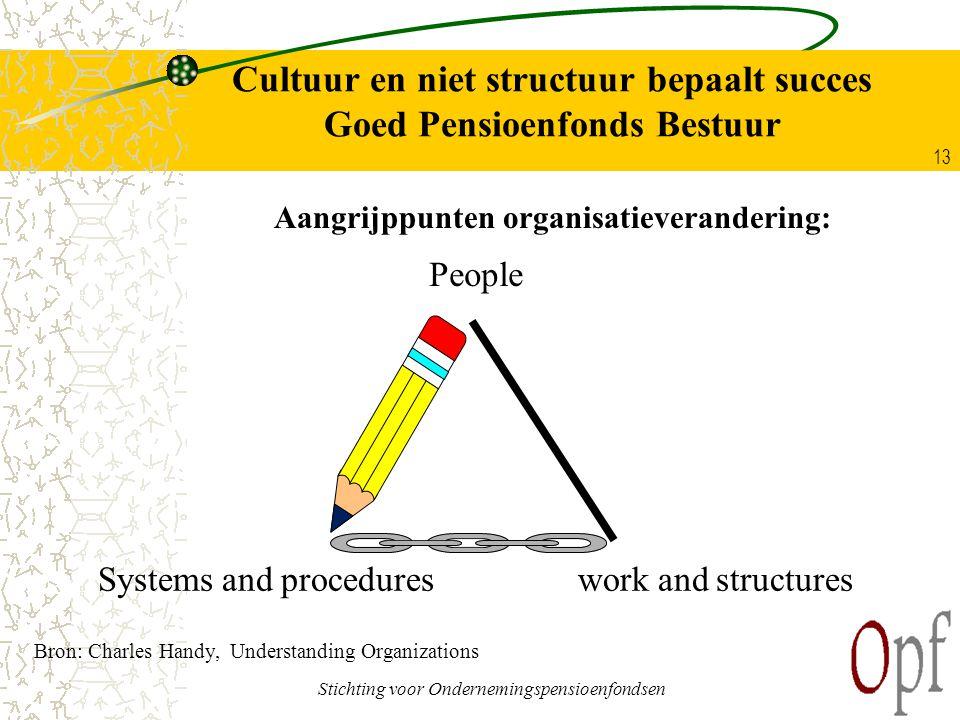 Cultuur en niet structuur bepaalt succes Goed Pensioenfonds Bestuur