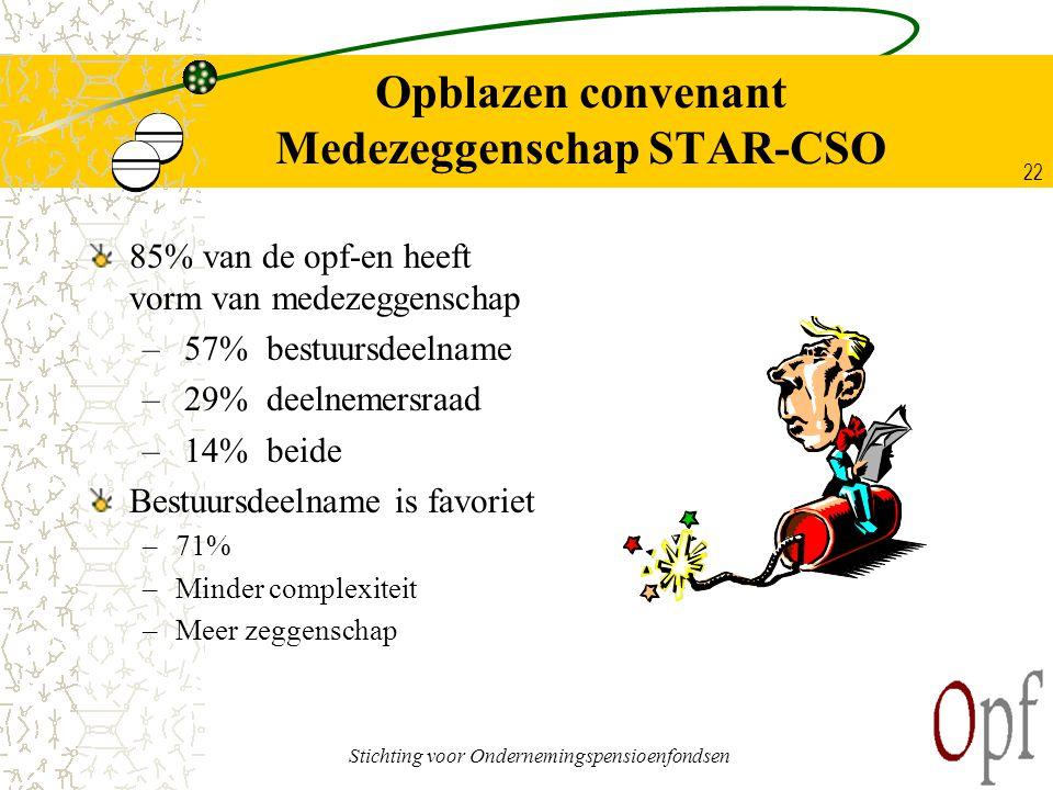 Opblazen convenant Medezeggenschap STAR-CSO