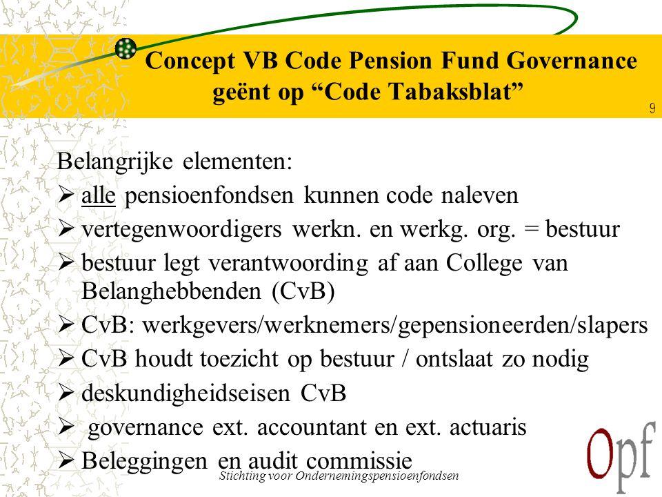 Concept VB Code Pension Fund Governance geënt op Code Tabaksblat