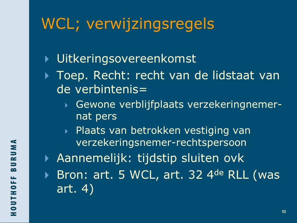 WCL; verwijzingsregels