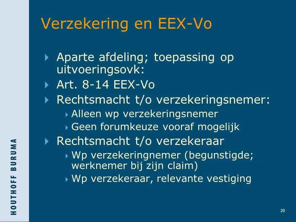 Verzekering en EEX-Vo Aparte afdeling; toepassing op uitvoeringsovk: