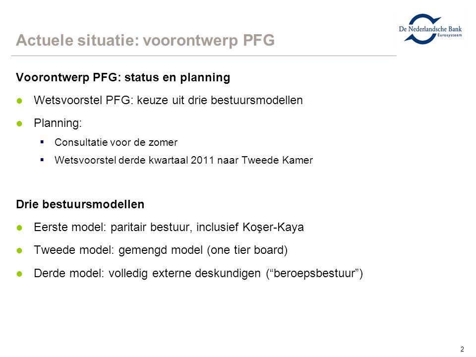 Actuele situatie: voorontwerp PFG