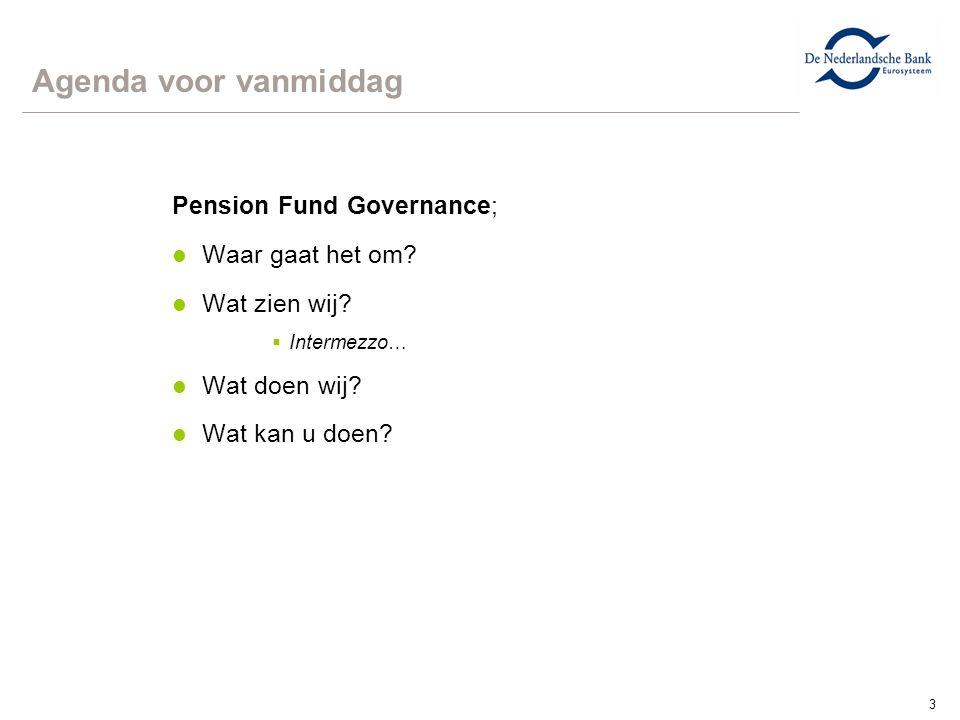 Agenda voor vanmiddag Pension Fund Governance; Waar gaat het om