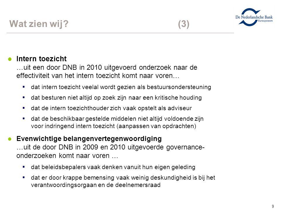 Wat zien wij (3) Intern toezicht …uit een door DNB in 2010 uitgevoerd onderzoek naar de effectiviteit van het intern toezicht komt naar voren…