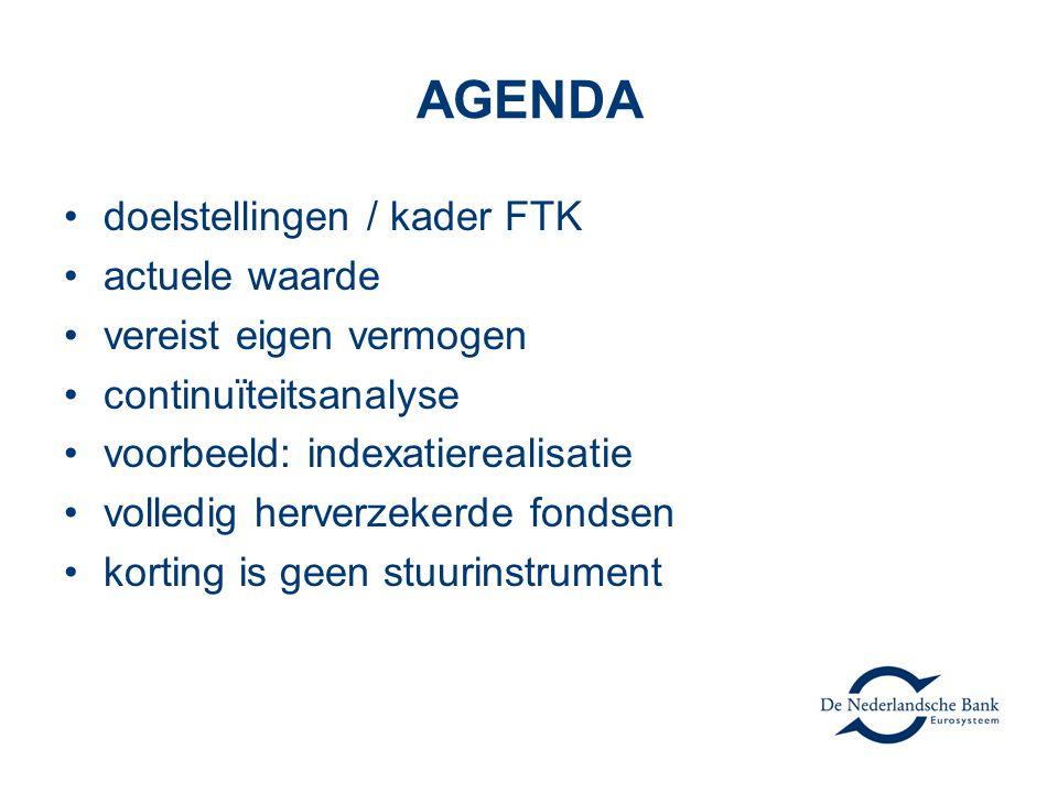 AGENDA doelstellingen / kader FTK actuele waarde