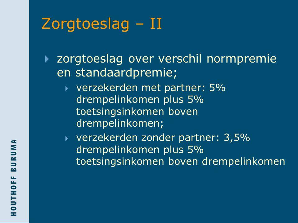 Zorgtoeslag – II zorgtoeslag over verschil normpremie en standaardpremie;