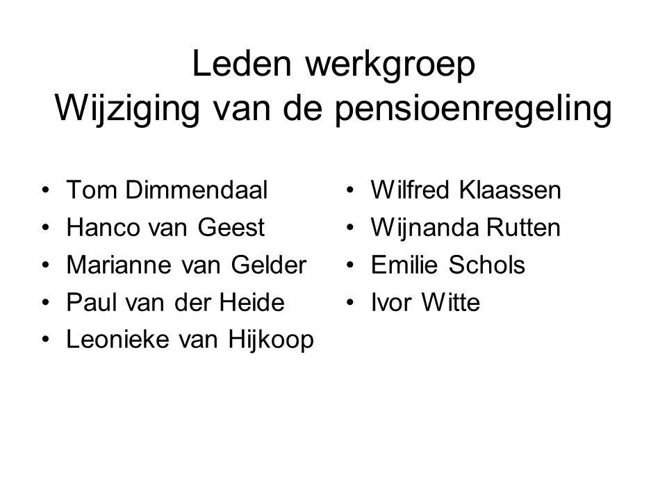 Leden werkgroep Wijziging van de pensioenregeling