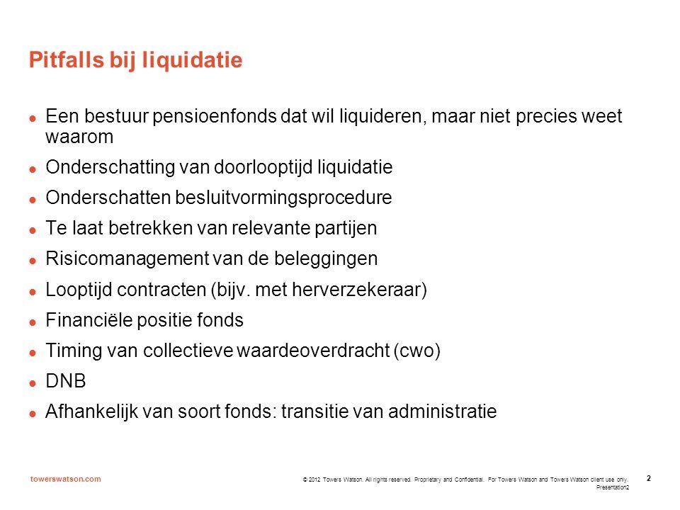 Pitfalls bij liquidatie