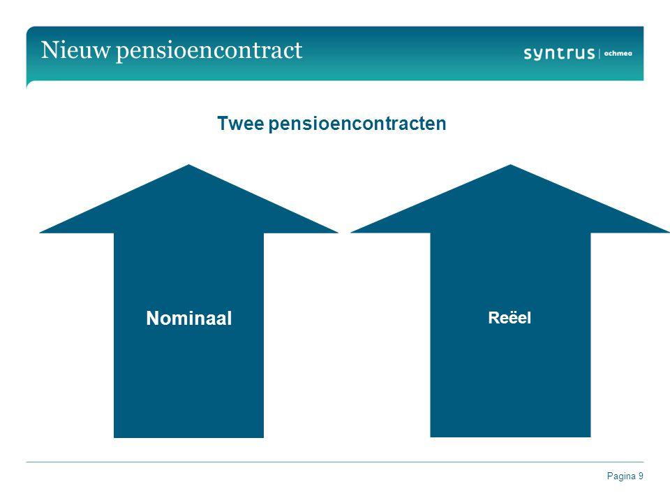 Nieuw pensioencontract