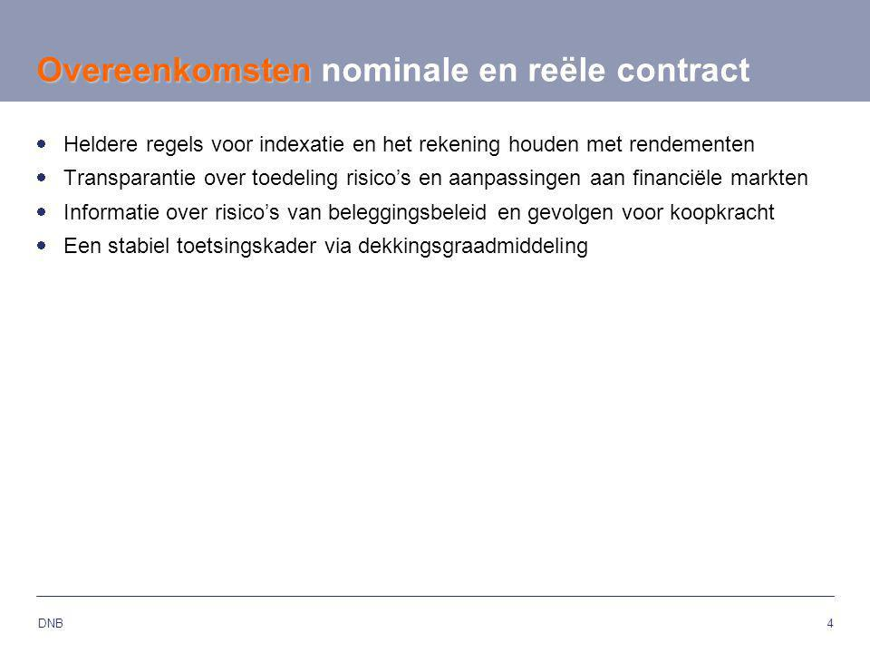 Overeenkomsten nominale en reële contract