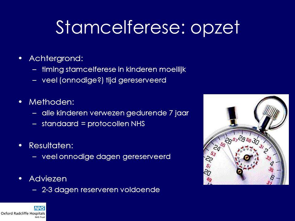 Stamcelferese: opzet Achtergrond: Methoden: Resultaten: Adviezen