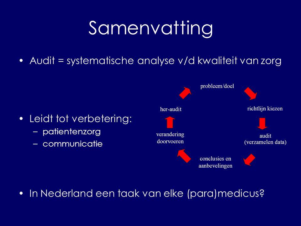 Samenvatting Audit = systematische analyse v/d kwaliteit van zorg