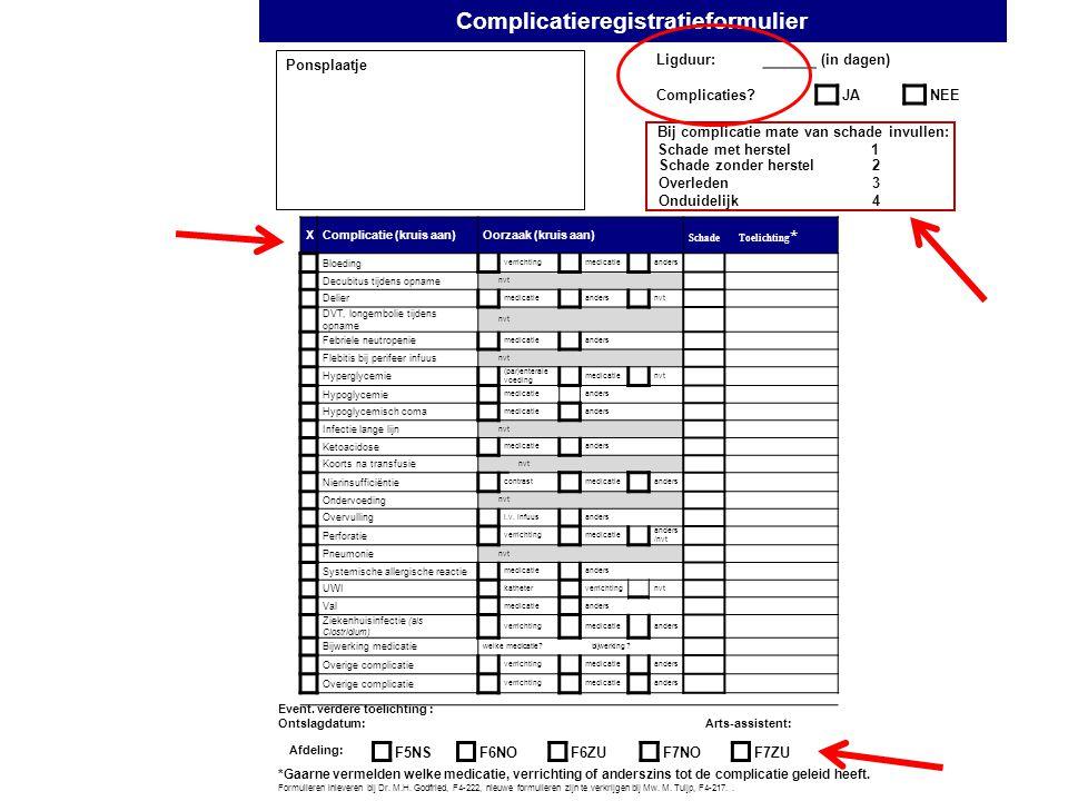 Complicatieregistratieformulier