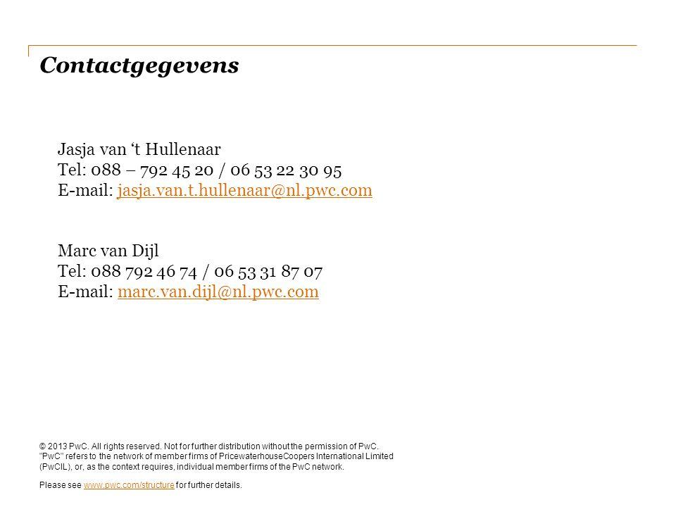 Contactgegevens Jasja van 't Hullenaar