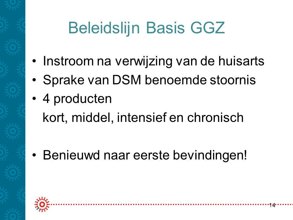 Beleidslijn Basis GGZ Instroom na verwijzing van de huisarts
