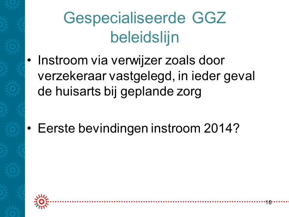 Gespecialiseerde GGZ beleidslijn