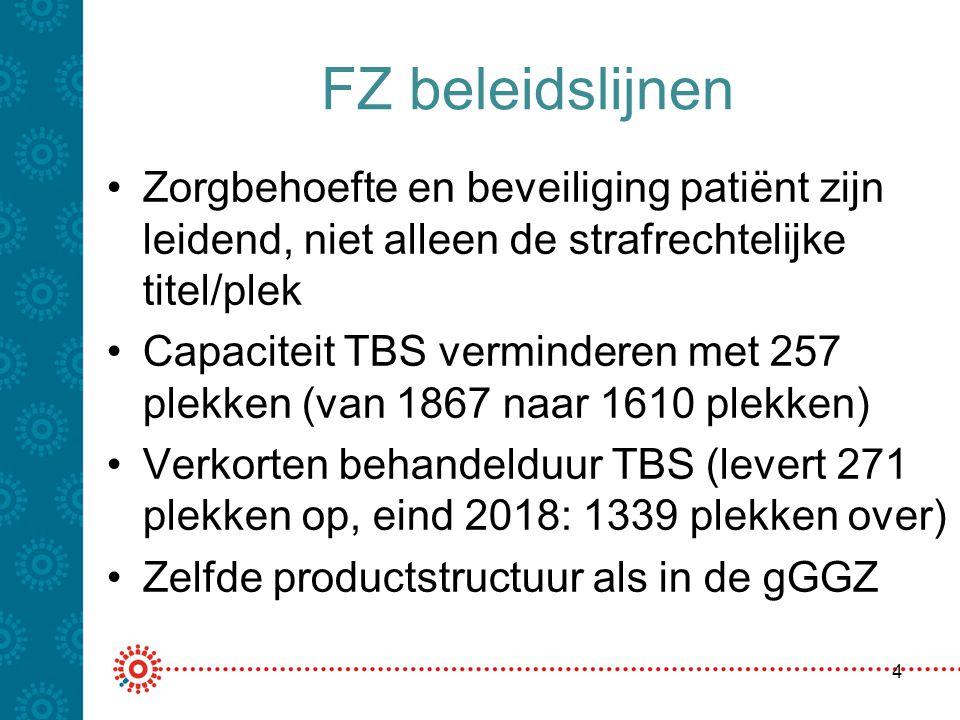FZ beleidslijnen Zorgbehoefte en beveiliging patiënt zijn leidend, niet alleen de strafrechtelijke titel/plek.