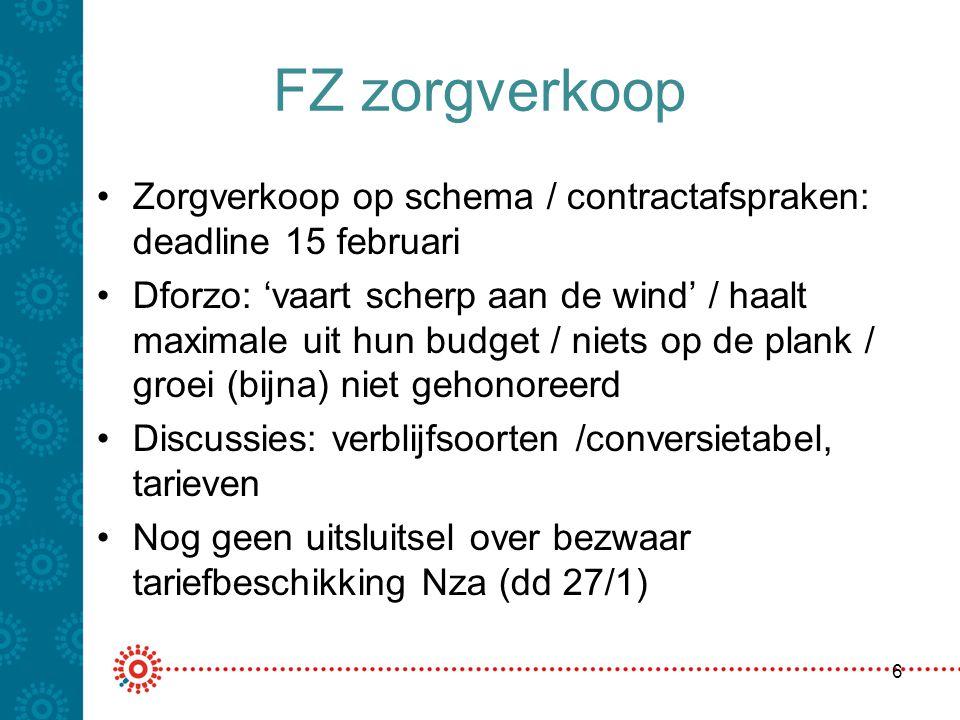 FZ zorgverkoop Zorgverkoop op schema / contractafspraken: deadline 15 februari.
