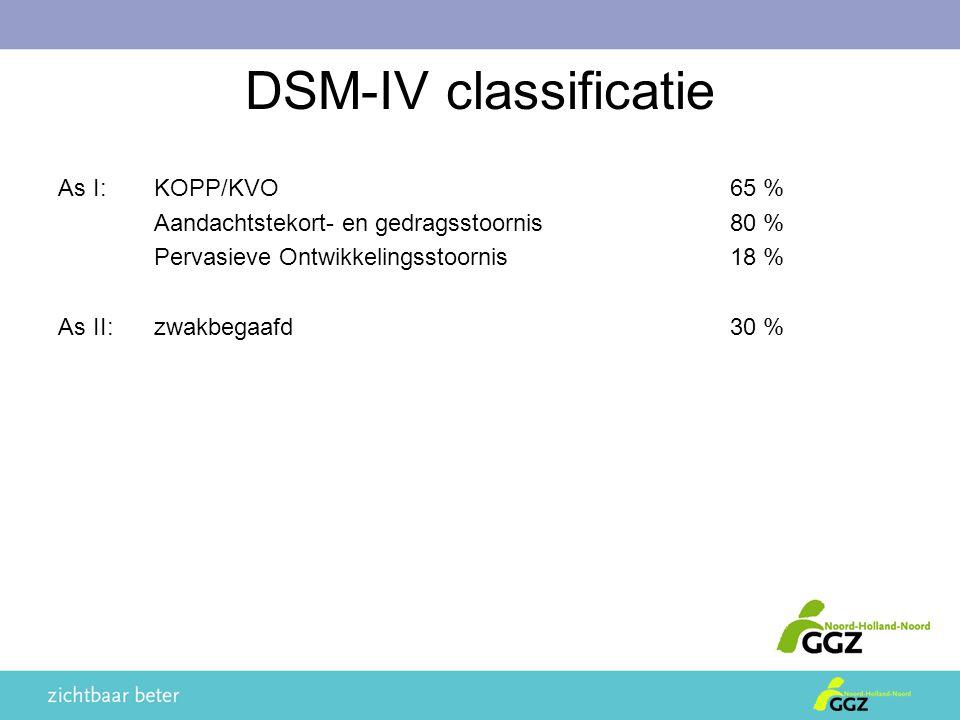 DSM-IV classificatie As I: KOPP/KVO 65 % Aandachtstekort- en gedragsstoornis 80 % Pervasieve Ontwikkelingsstoornis 18 % As II: zwakbegaafd 30 %