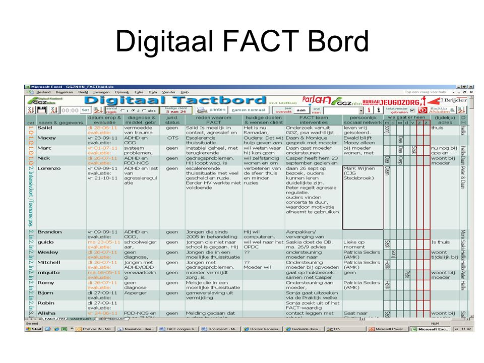 Digitaal FACT Bord