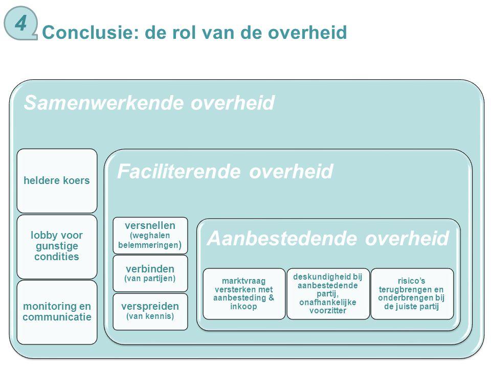 4 Conclusie: de rol van de overheid heldere koers