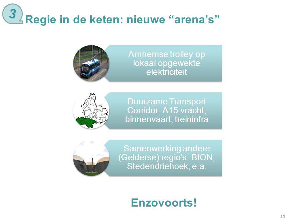 3 Regie in de keten: nieuwe arena's Enzovoorts! Keten: Enzovoorts 14