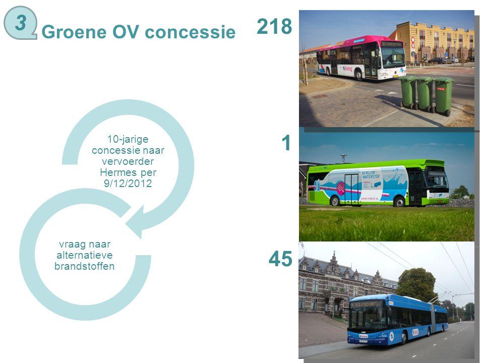 3 218. 1. 45. Groene OV concessie. 10-jarige concessie naar vervoerder Hermes per 9/12/2012.