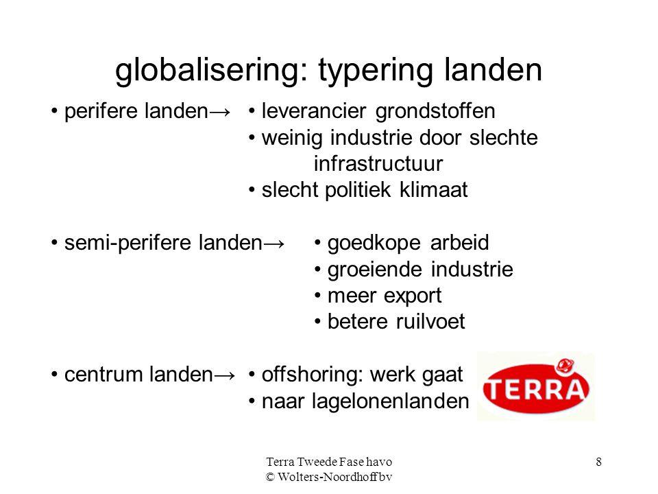 globalisering: typering landen