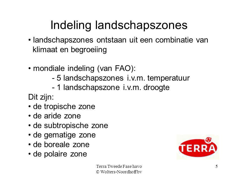 Indeling landschapszones