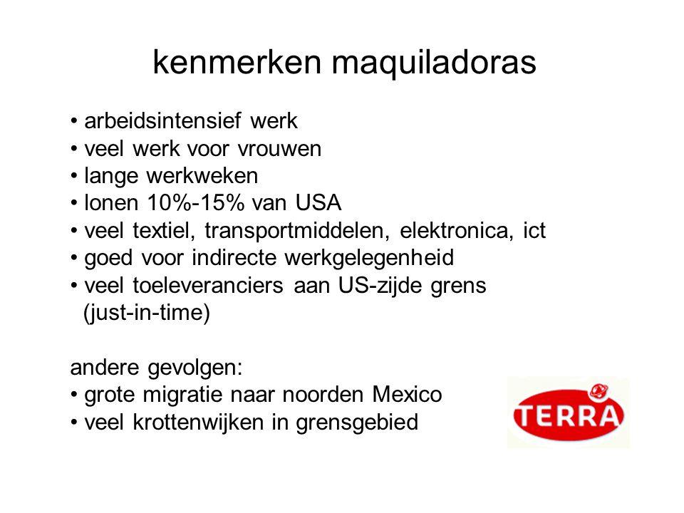 kenmerken maquiladoras