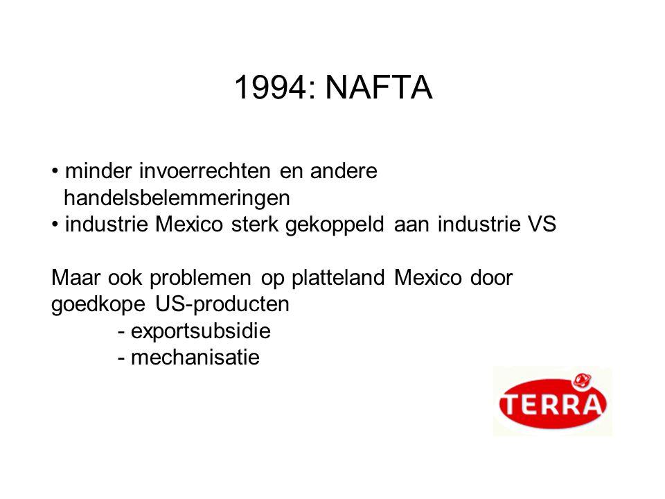 1994: NAFTA