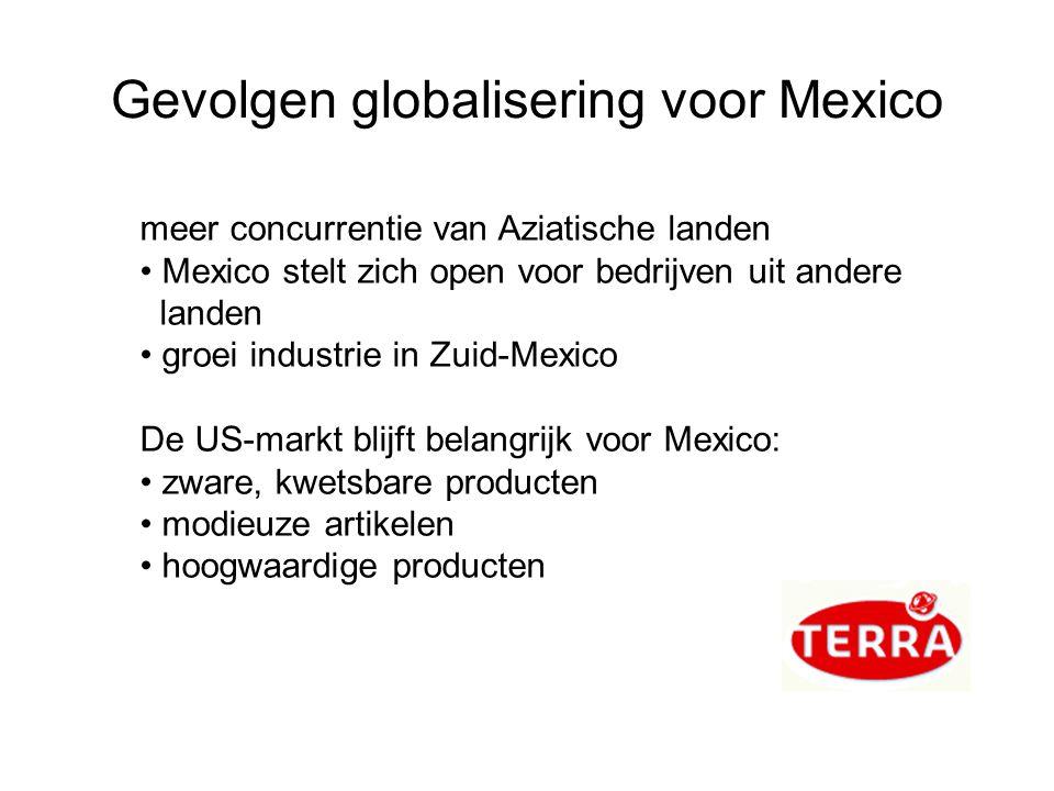 Gevolgen globalisering voor Mexico