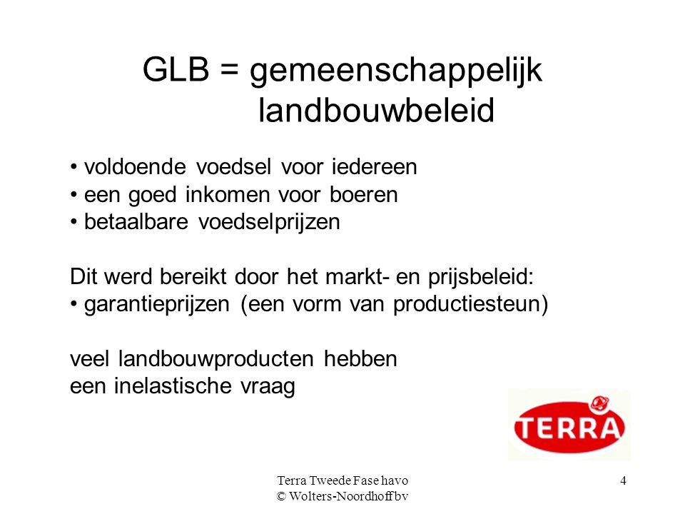 GLB = gemeenschappelijk landbouwbeleid