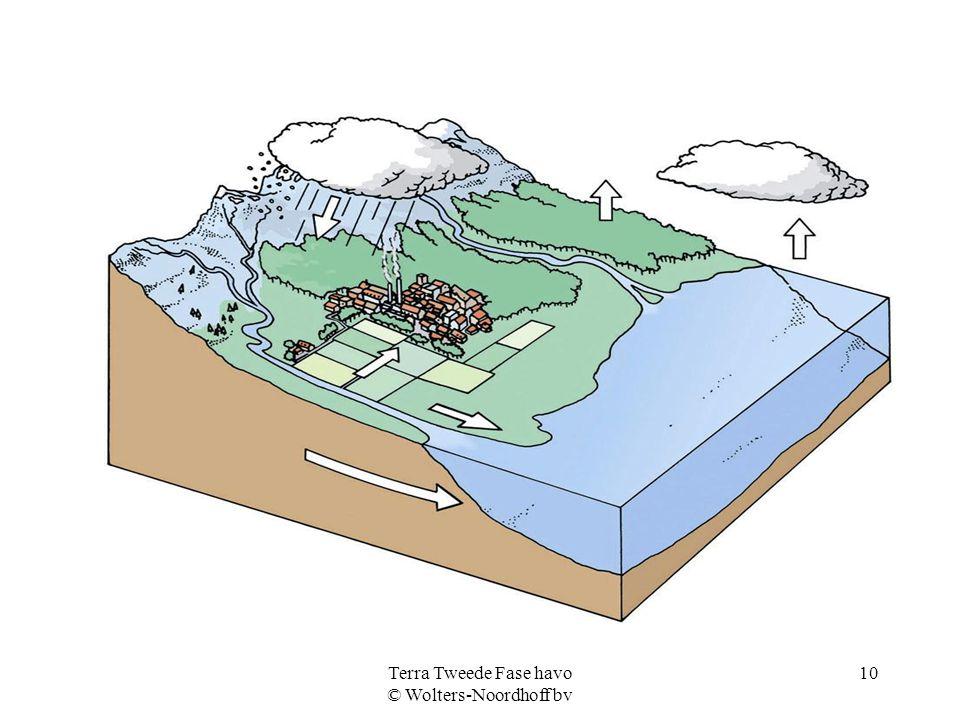 Terra Tweede Fase havo © Wolters-Noordhoff bv