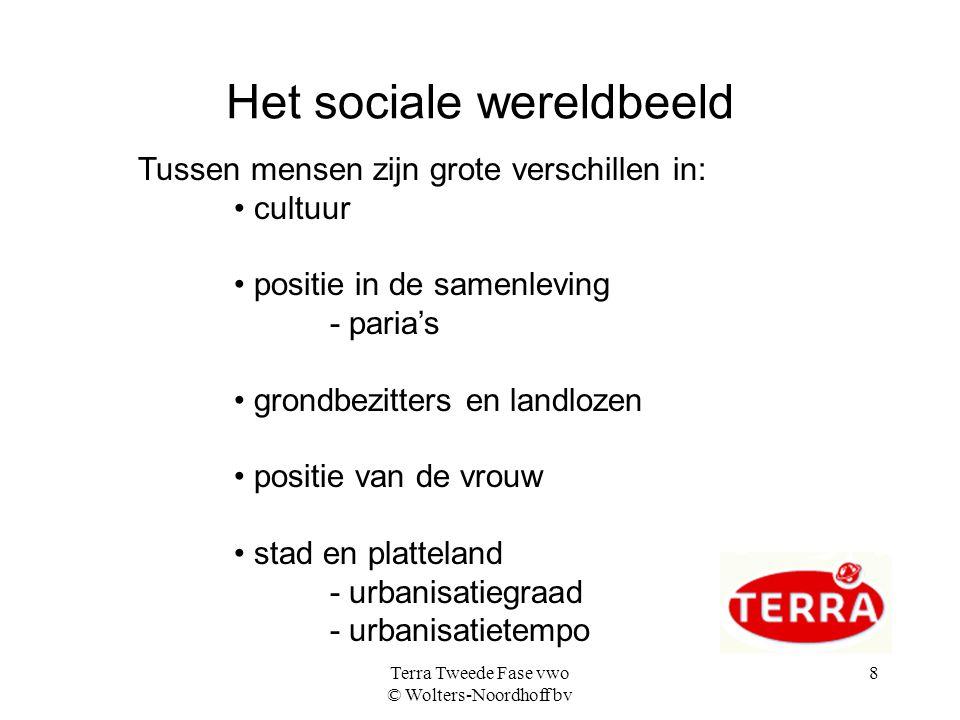 Het sociale wereldbeeld