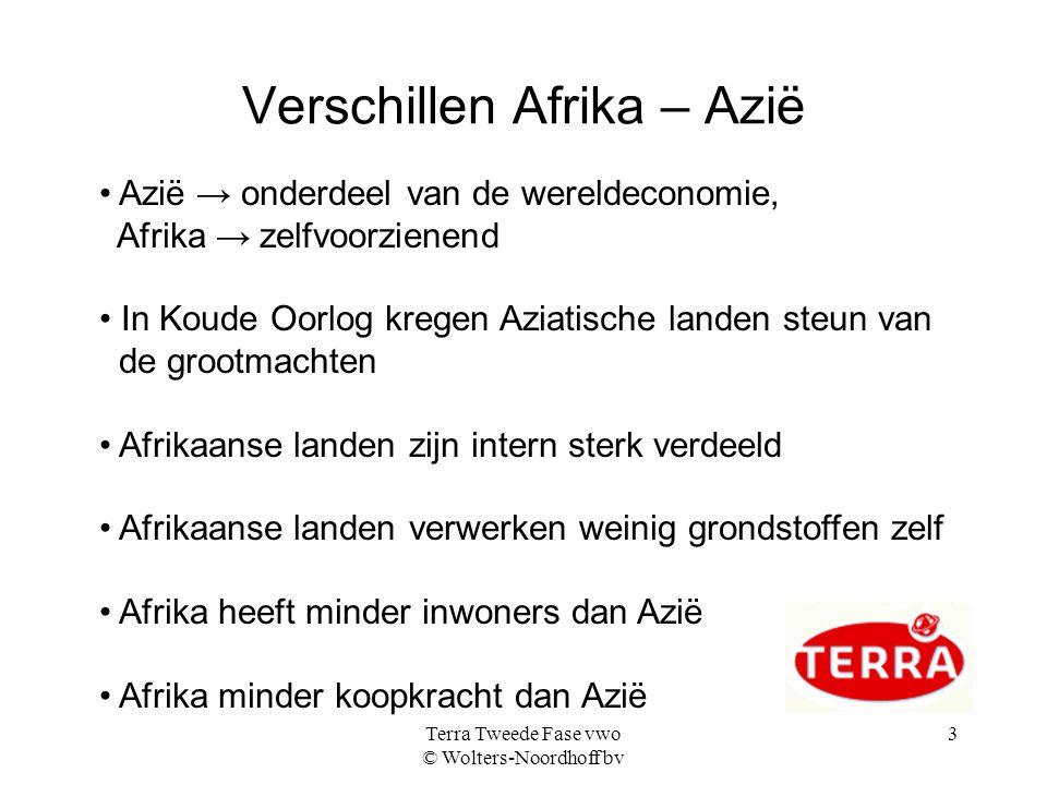 Verschillen Afrika – Azië
