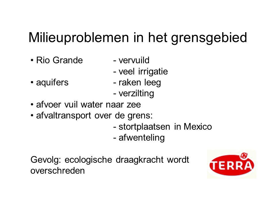 Milieuproblemen in het grensgebied