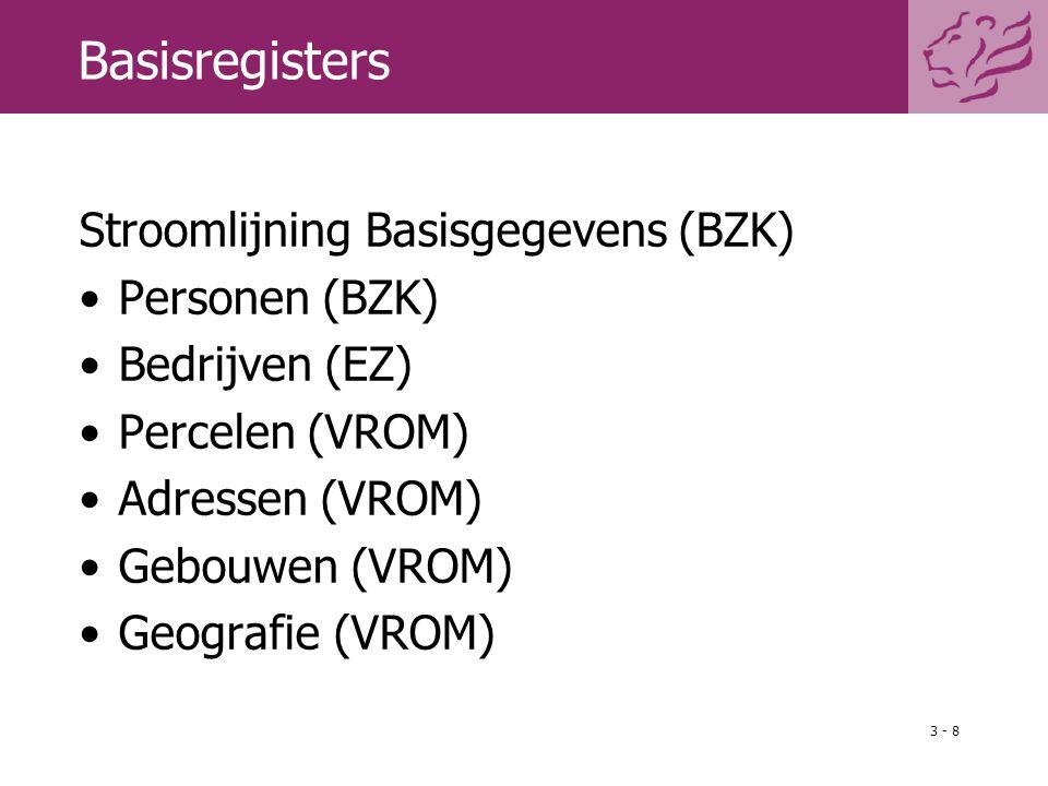 Basisregisters Stroomlijning Basisgegevens (BZK) Personen (BZK)