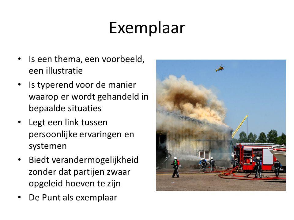 Exemplaar Is een thema, een voorbeeld, een illustratie