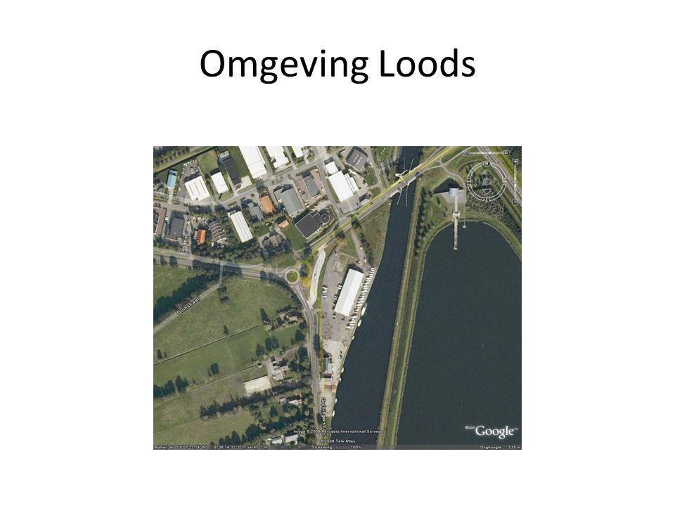 Omgeving Loods
