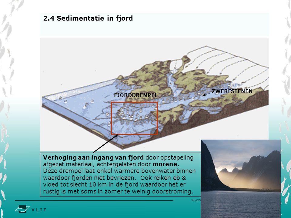 2.4 Sedimentatie in fjord ZWERFSTENEN. FJORDDREMPEL. Herwerkt naar bron: http://users.telenet.be/geowisvlio/Aardrijkskunde/